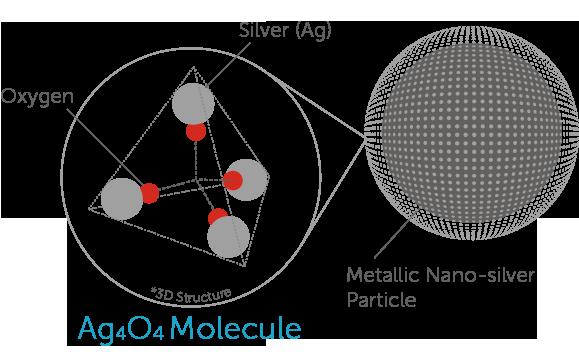 Silver molecule